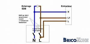 Extracteur D Air Electrique : interrupteur bipolaire et extracteur d 39 air ~ Premium-room.com Idées de Décoration