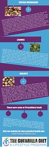 10 healthiest foods and why they keep us healthy and slim