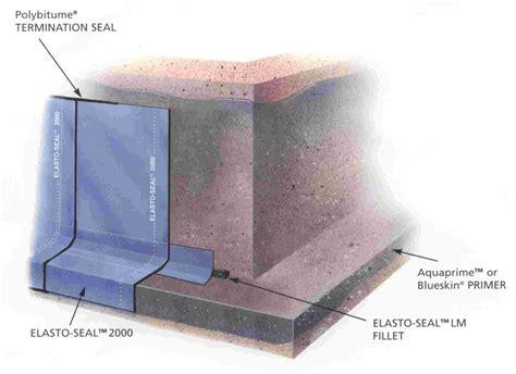 framing a basement floating walls