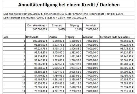 tilgungsrechner finanzierung kredit darlehen