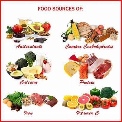 Fat Eat Much Sources Should Protein Vitamin
