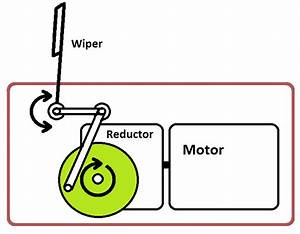 How Do Windshield Wiper Motors Work