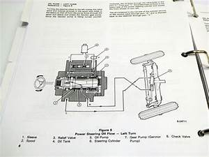 Ford 1920 Tractor Wiring Diagram
