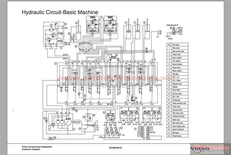 construction equipment volvo wiring diagrams volvo brakes