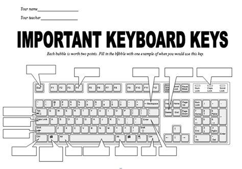 Blank Keyboard–important Keys