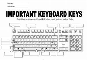 Blank keyboard–important keys | Ask a Tech Teacher