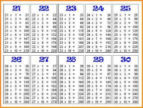 multiplication table chart from 1 to 30 multiplication table 30x30 multiplication chart up to