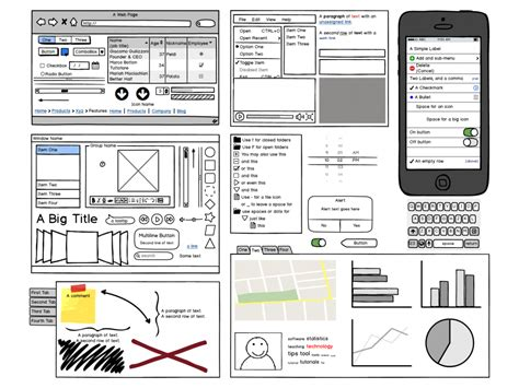 53 best images about design prototyping tools on mandatory stages for design wireframes mockups