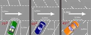 Place De Parking Dimension : normes de marquage au sol places de parking stationnement ~ Medecine-chirurgie-esthetiques.com Avis de Voitures