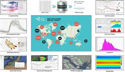 vista data vision benchmark monitoring