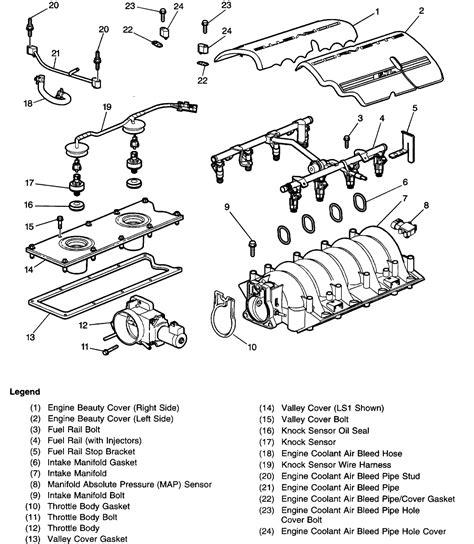 Lt1 Sensor Diagram by Engine Diagrams Ls1tech Camaro And Firebird Forum