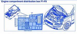 Volvo V40 2001 Engine Compartment Fuse Box  Block Circuit
