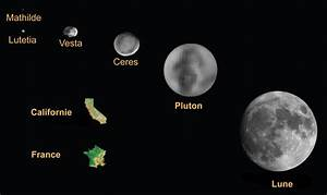 File:Ceres-Vesta-Pluto-and-Moon-size-fr.png