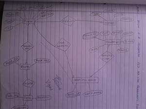 Er Diagram For Airline Reservation System