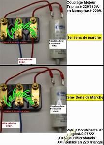 Triphasé Ou Monophasé : moteur triphas en monophas ~ Premium-room.com Idées de Décoration
