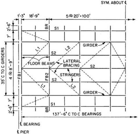 vulcraft deck design exle 12 8 exle allowable stress design of deck plate girder