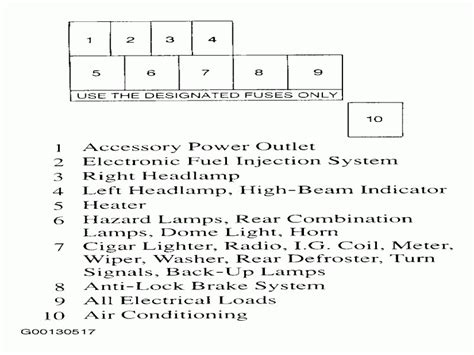 Chevy Tracker Fuse Box Diagram Wiring Forums