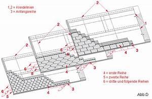 Verlegung Von Bitumenschindeln : dachpappe richtig verlegen anleitung schritt dach ~ Articles-book.com Haus und Dekorationen
