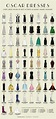Oscars 2014: Infographic of Every Dress Worn By Best ...