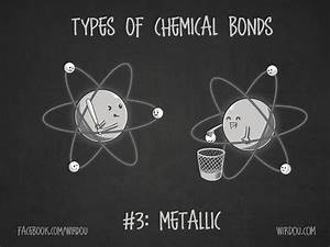 9 08 Metallic Bonding