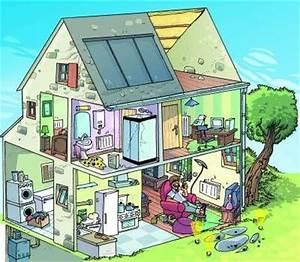 blog de prevention sp prevention skyrockcom With les danger a la maison 1 risque electriqueacms