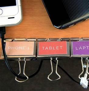 Kabel Am Schreibtisch Verstecken : 11 besten kabelsalat sortieren organisieren bilder auf pinterest kabel organisieren ~ Sanjose-hotels-ca.com Haus und Dekorationen