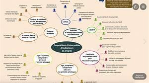 Nouveaux programmes de maternelle des documents d for Documents d accompagnement nouveaux programmes