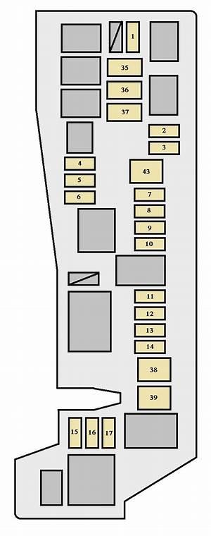 Toyota Matrix Fuse Diagram 24809 Ilsolitariothemovie It