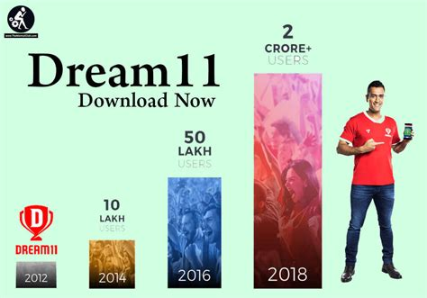 dream11 apk free for android from official website