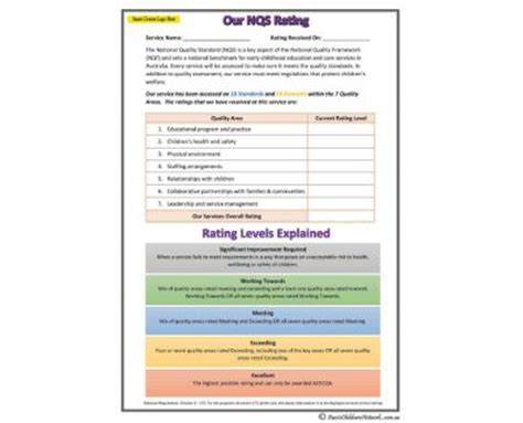 nqs rating display aussie childcare network
