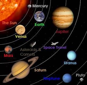 Mercury - More Than A Dead Rock Revolving Around The Sun ...