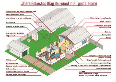 asbestos     home douglas shire