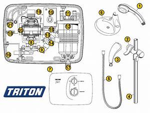 Triton T90i Pumped Shower Spares And Parts