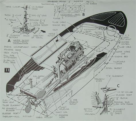 Rc Boats Plans Free by Free Free Wooden Boat Model Plans Plans For Boat
