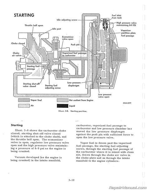 1206 International Tractor Wiring Diagram Schematic by International Harvester Farmall 806 856 1206 1256 1456