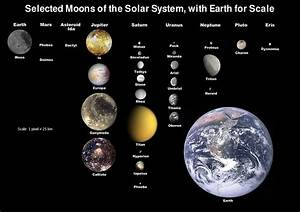 Cool Space Facts - Facts about Space and Planets