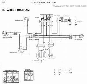Coolster Atv Wiring Diagram