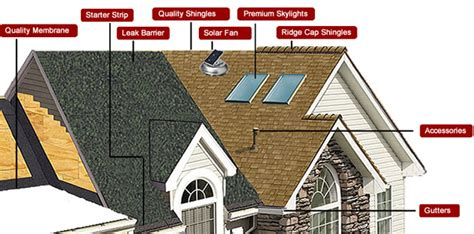 florida roofs quality professional roofing in miami florida
