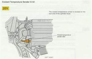 Quattroworld Com Forums  G62 Engine Coolant Temp  Ect