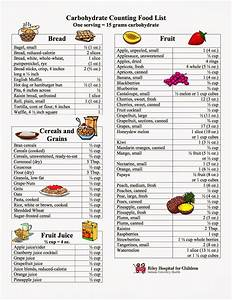 Counting Carbs For Diabetes Pertaining To Comfortable