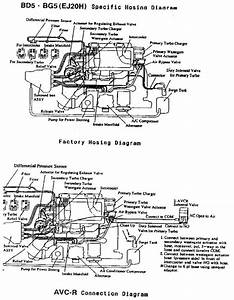 Ej25 Engine Diagram