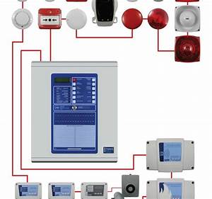 Wiring Diagrams Addressable Fire Alarm Systems