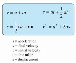 Acceleration Formule 1 : physics is fun march 2013 ~ Medecine-chirurgie-esthetiques.com Avis de Voitures