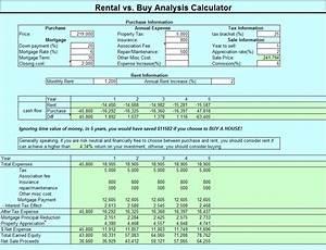 Property Investment Return Calculator Excel Real Estate Investment Return On Investment And Cash Flow