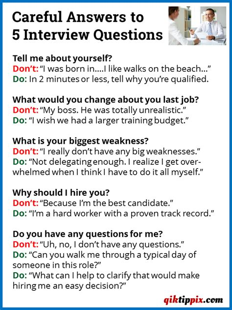 interview questions and answers to prepare you for a job interview