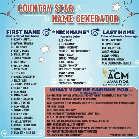 Name Generator Image 545211 Character Name Generators Your Meme