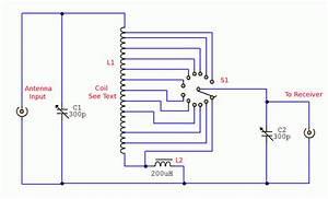 Antenna Tuning Unit Via Medium Wave