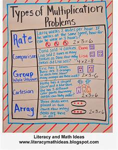 Literacy  U0026 Math Ideas  The Different Types Of