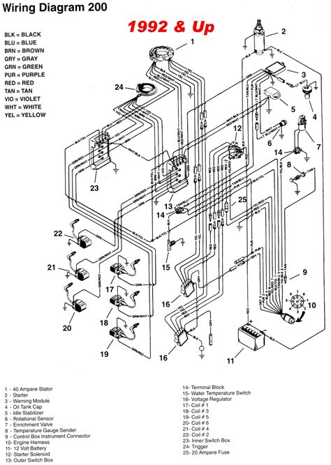 Johnson Outboard Controls Diagram Untpikapps