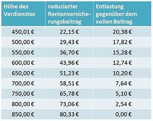 450 Euro Job Urlaubsanspruch Berechnen : der 850 euro job midijob jobmensa ~ Themetempest.com Abrechnung